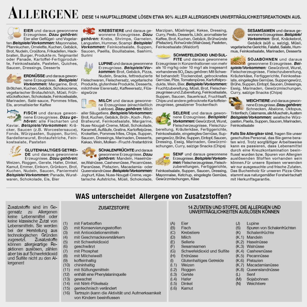 allergene_mli_web2
